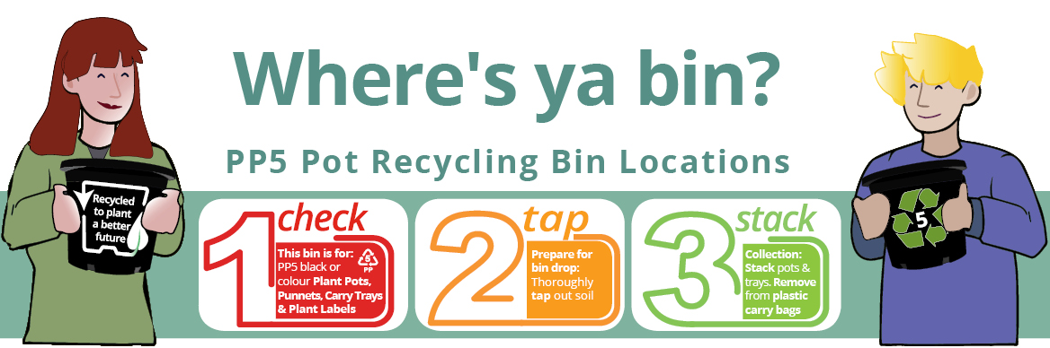 PP5 Recycle Bin Locations